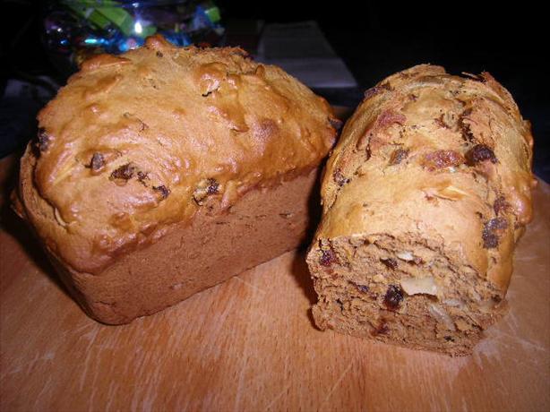 Kahlua And Date And Nut Bread Recipe - Food.com
